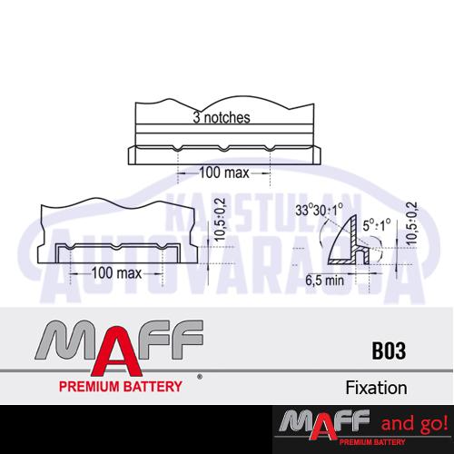 316-60080-maff